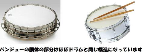 バンジョー 太鼓 ドラム