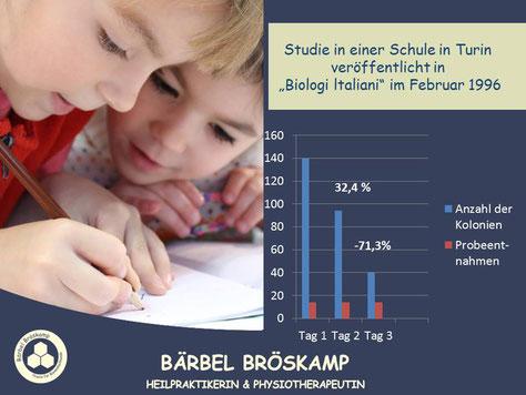 Studie zur Keimreduzierung im Klassenzimmer dank Propolis-Verdampfer (Quelle: Bärbel Bröskamp)