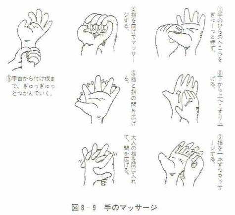 手のマッサージ