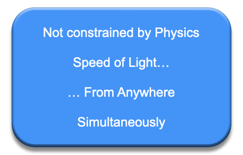 "Blue panel with the words ""Not constrained by Physics, Speed of Light..., ... From Anywhere, Simultaneously"""