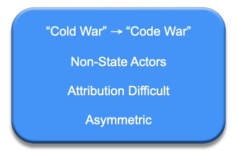 "Blue panel with the words """"Cold War"" ->""Code War"", Non-State Actors, Attribution Difficult, Asymmetric"""