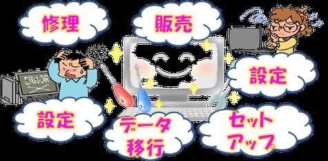 京都府宇治市城陽市のパソコン教室ありがとう。パソコン修理・トラブルの事なら京都府宇治市城陽市のパソコン教室ありがとうにお任せください。
