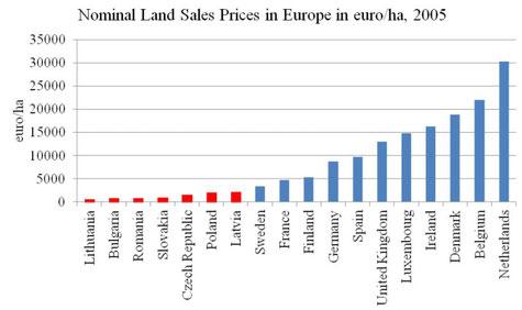 Lähde: Eurostat 2013