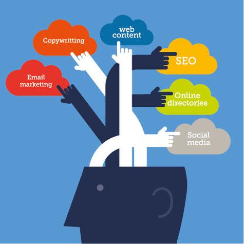 Aus einem gezeichneten Kopf streben unterschiedliche Themenbereiche des Marketings in alle Richtungen. Ausgestreckte Arme und Zeigefinger weisen den Weg.