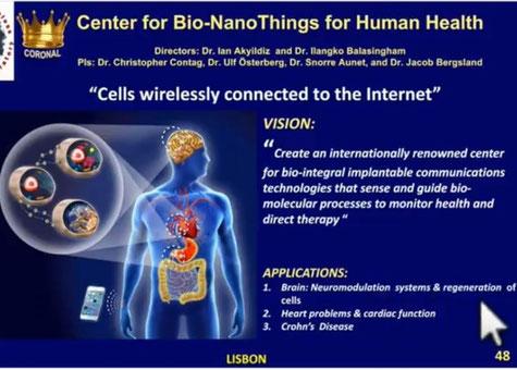 Technologie de bio-résonnance