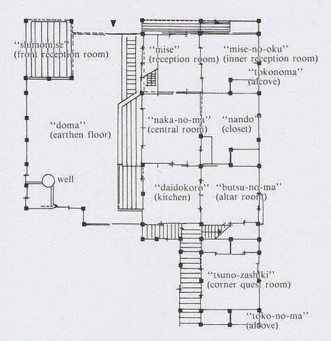Imanishi Family Residence Ground floor plan