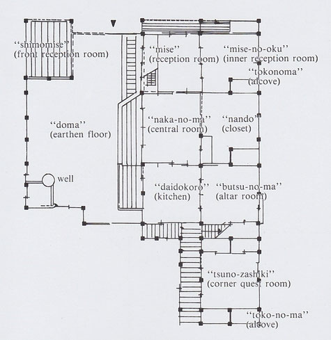 Imanishi Family Residence Ground floor plan