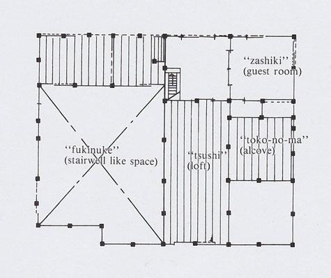 Imanishi Family Residence Upper Floor Plan