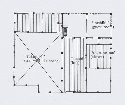 Imanishi Family Residence Upper Floor Plan