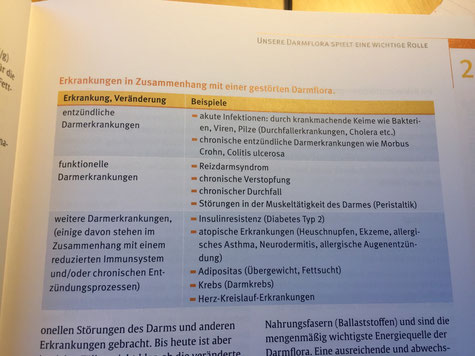 Darmflora Mitverursacher von Infektionen, Reizdarm, chronisch entzündlichen Darmerkrankungen, Adipositas, Diabetes Typ 2, Allergien, Autoimmunerkrankungen und Krebs