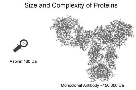 Un dalton est défini comme égal au douzièmede la masse d'un atome decarbone 12.