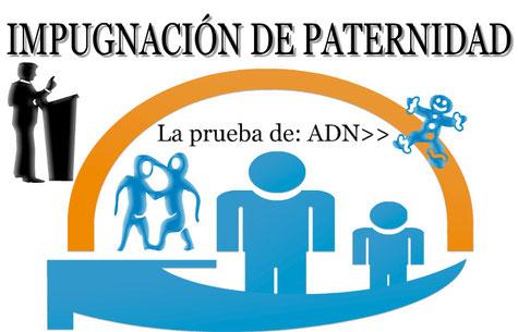 Dirección: Av. 6 de diciembre 14-38, entre Hermanos Pazmiño  y Sodiro, Edificio 140 Atenas, piso 7 oficina  707. Frente al parque la Alameda, QUITO.