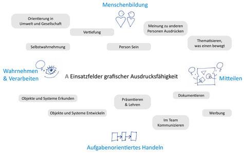 Auszug aus Wolfgang Hauers Diplomarbeit