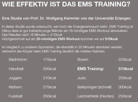 Studie von Prof.Dr. W. Kemmler von der Universität Erlangen