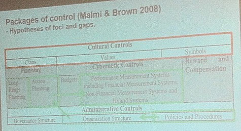 Schaltegger, EMAN 2016, Management Controls, Gaps in Cultural Controls