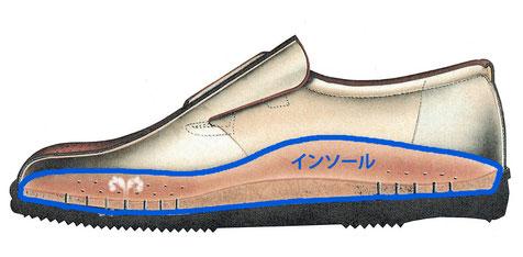 インソールを薄くすると靴内の空間が広がります