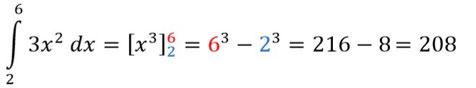 Beispiel 2 zur Berechnung eines bestimmten Integrals