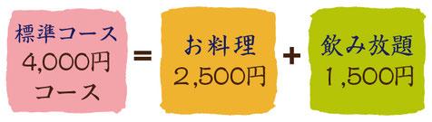 4,000円コース