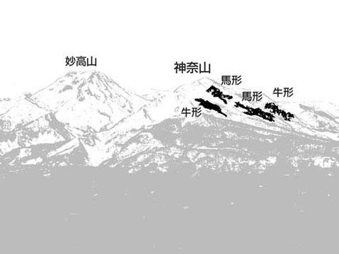 神奈山の4つの馬形、牛形
