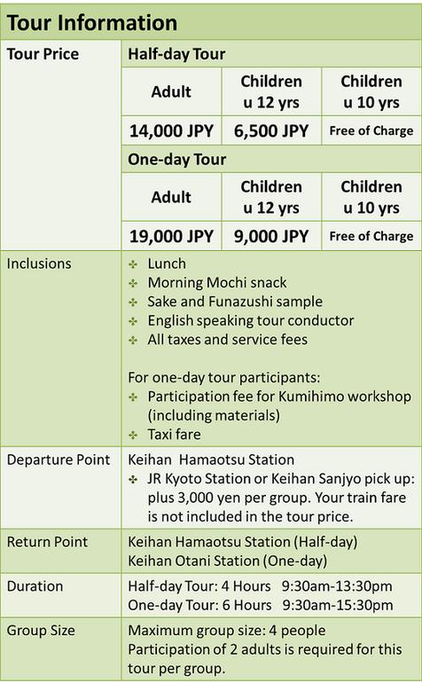 Slow food tour at Hamaotsu