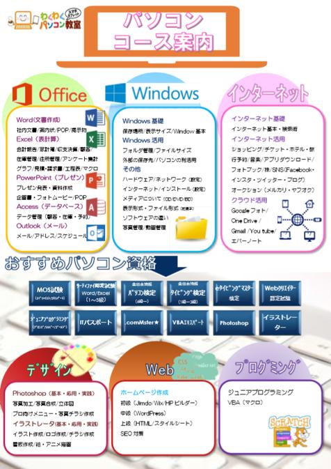 パソコンコース(種類別)