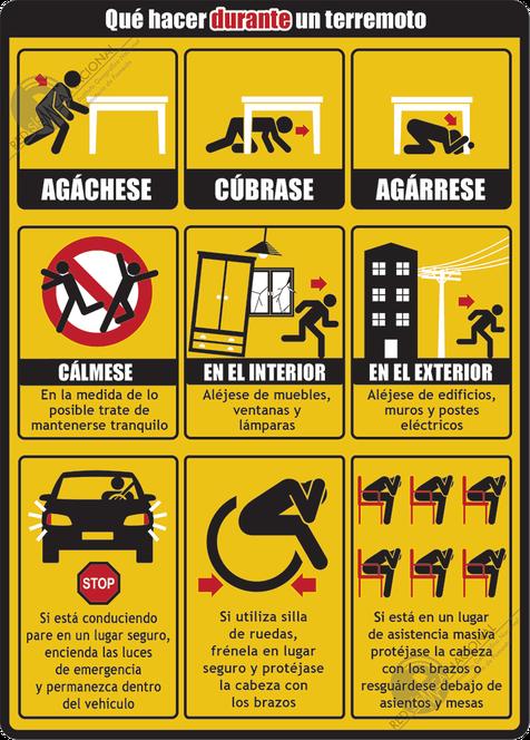 Recomendaciones durante un terremoto. Instituto Geográfico Nacional de España