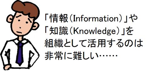 「情報(Information)」や「知識(Knowledge)」を組織として活用するのは非常に難しい……