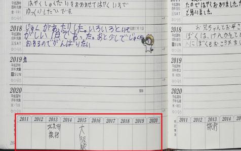 石原10年日記(石原出版社HPより)