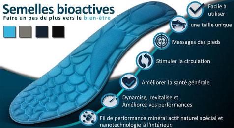 Semelles BioActive infrarouge et MaGrav