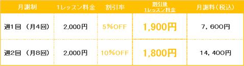 高田馬場 新高中国語 グループ料金表