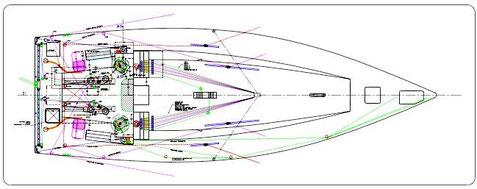 Nouveau plan de pont avec les manoeuvres rapportées au vent sur une console de chaque bord