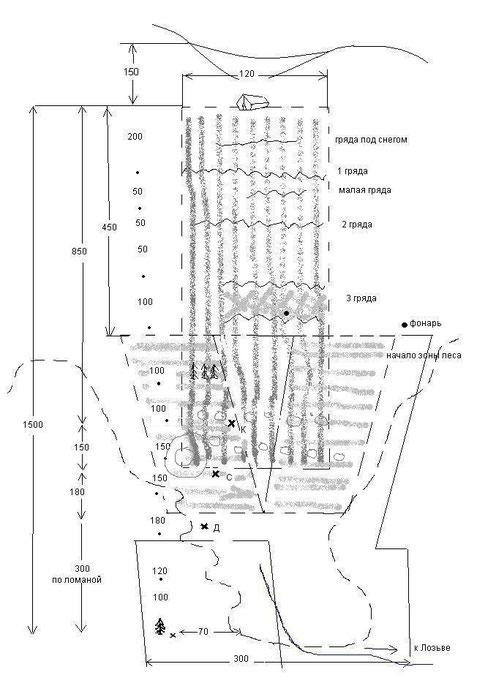Фото схемы основных объектов из материалов уголовного дела
