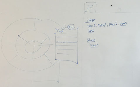 Conceptual design on a whiteboard