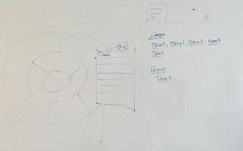 Conceptual design on a whiteboard