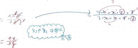 塾生さんのノートより 累乗の文字式の計算のより わからなくなったら「基本に戻る」 静岡市駿河区 勉強方法学習塾