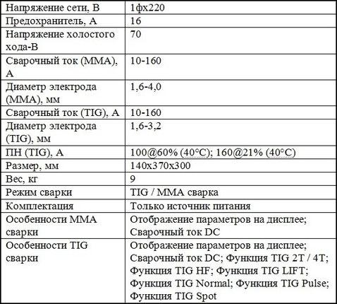 Технические характеристики GYS TIG 168 DC HF