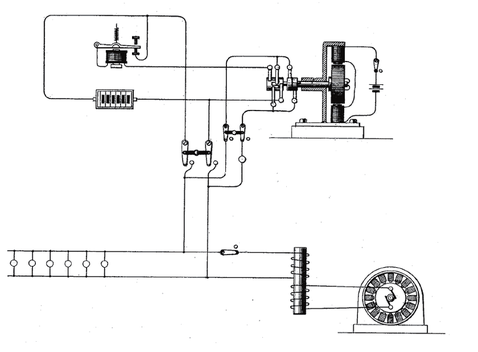 Westinghouse early AC system 1887 - U.S. Patent 373,035