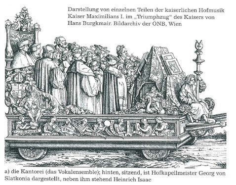 """""""Triumphzug"""" der kaiserlichen Hofmusik von Maximilian I. Links das Vocalensemble, vorne die Instrumentalisten (Hans Burgkmair / Archiv der ÖNB)."""