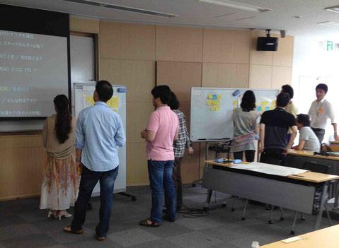 システムデザインの手法を駆使して、ブレスト→課題解決へのアイディアを探る学生さんたち