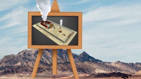 tabernakel, aanschouwelijk onderwijs