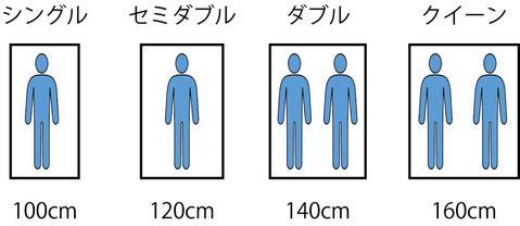 マットレスサイズ  シングル、セミダブル、ダブル、クイーン