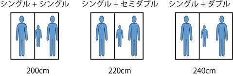 マットレスサイズ  お子さんと3人なら シングル×2、シングル+セミダブル、シングル+ダブル