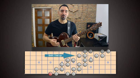 Diminished Scale On The Guitar