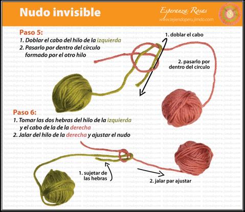 nudo invisible 3