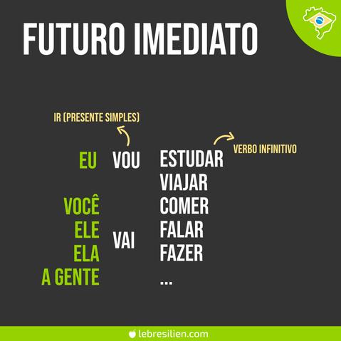 le futur en portugais conjugaison futuro em português conjugação