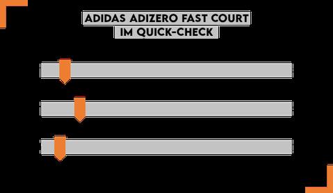 Adidas Adizero Fast Court im Test 2021