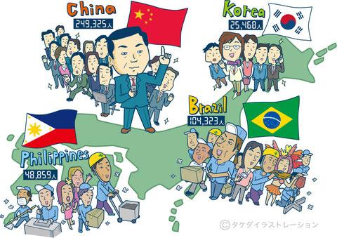 日本でイキイキと働く外国人労働者の実情イラスト
