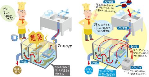 バイオ商品イラスト ヒデぷろ