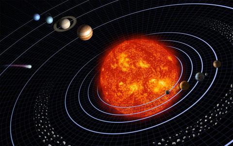 Das Sonnensystem (Bildquelle NASA)