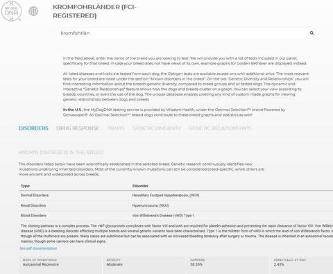 Daten gemäss Website MyDogDNA, 07. Juni 2019, bitte gross klicken